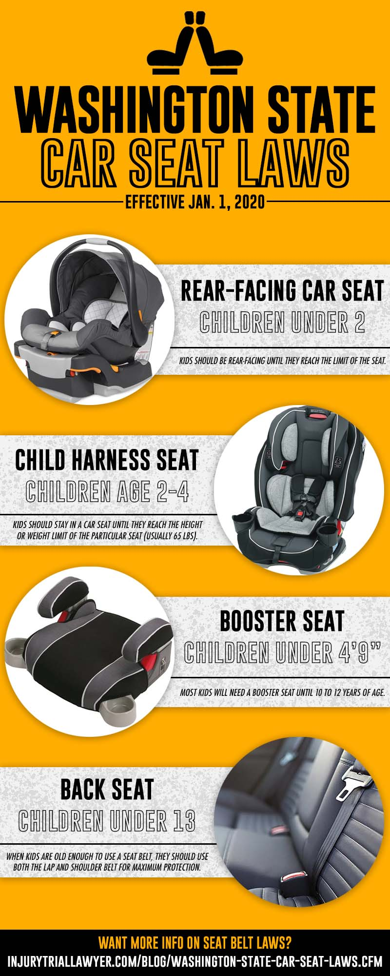 Washington State Car Seat Laws Booster Seat Laws 2020