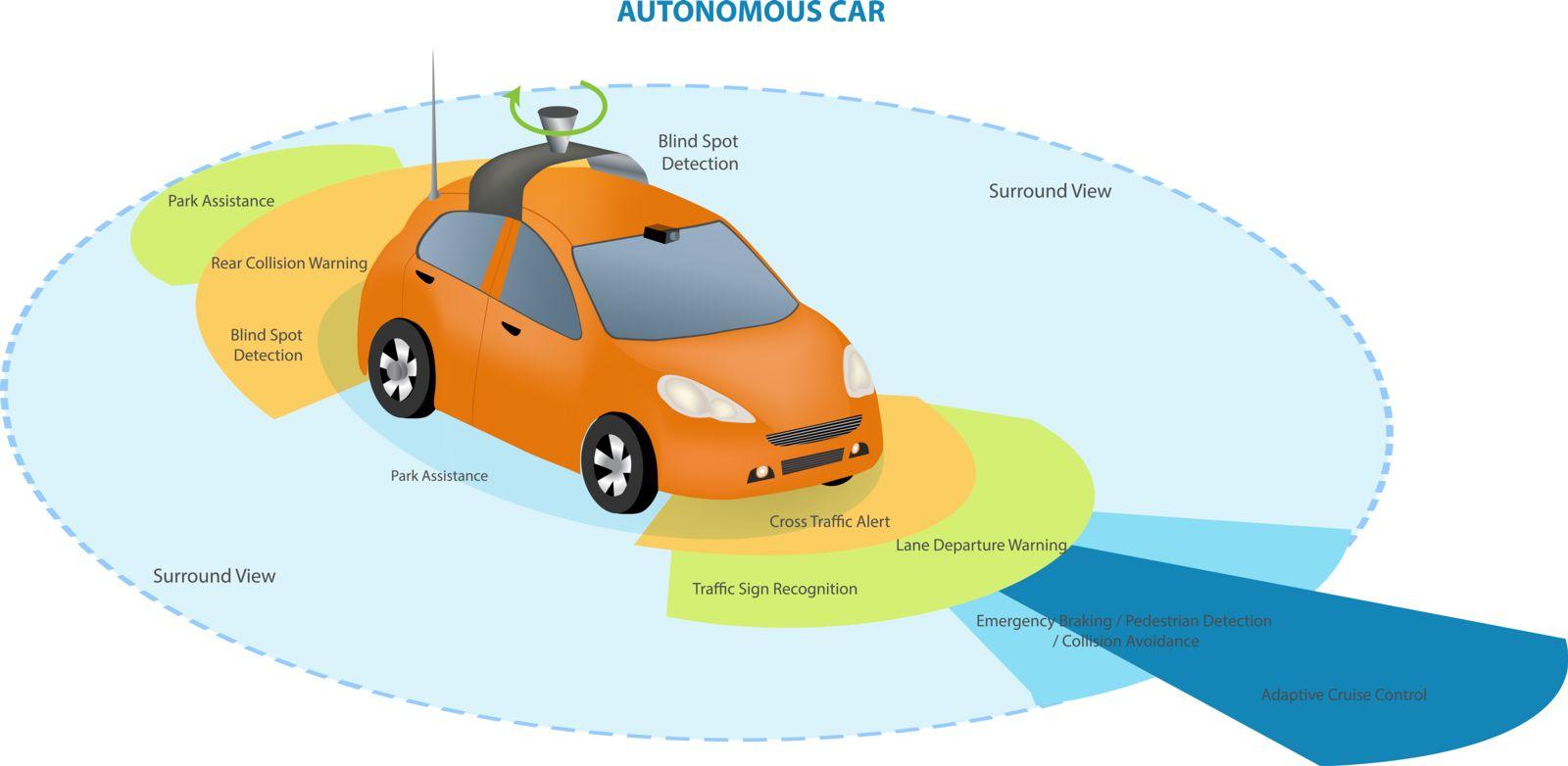 Nissan Steps Up Self-Driving Car Technology | The Schafer